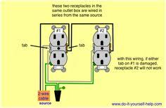 wiring two outlets in one box using pigtail splices my next big outlet wiring tester series wiring for 2 gang outlet box