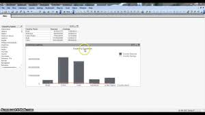 Qlikview How To Create Combo Chart In Qlikview
