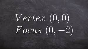 determine the equation of parabola given the vertex and focus