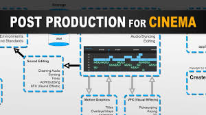 Video Editing Workflow Chart 10 Stages Of Post Production From Data Storage To Deliverables