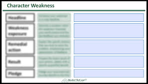 weaknesses interview list cipanewsletter fit interview character weakness response template masterthecase