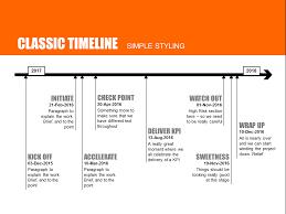Timeline Ppt Slide Powerpoint Timeline Presentation 15 Top Slides