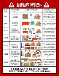Sizing Guide Burleson Storage