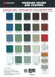 Steel Roof Color Chart Englert Metal Roofing Color Chart In 2019 Metal Roof