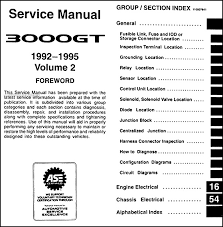 1995 mitsubishi 3000gt wiring diagram 1995 image 1992 1995 mitsubishi 3000gt original repair shop manual 2 vol set on 1995 mitsubishi 3000gt wiring