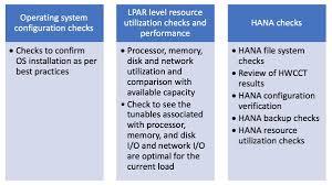 Rahul Chart 2 V2 Ibm It Infrastructure Blog
