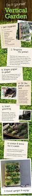 Kitchen Scrap Gardening How To Build A Vertical Vegetable Garden Dengarden