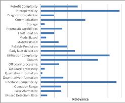 Results Of Hlr Matrix For Tpms Case Download Scientific