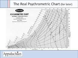 Psychrometric Chart Ppt Psychrometric Chart High Temperature English Units Www