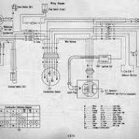 honda cl70 wiring wiring diagram for you • honda cl70 wiring wiring diagram for you u2022 rh owner bizzybeesevents com honda ct70 honda
