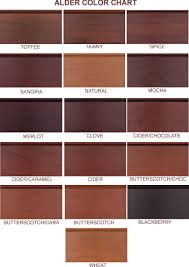 Sherwin Williams Stain Chart Sherwin Williams 2016 Color Clipart Images Gallery For Free