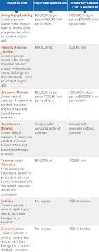 oregon car insurance