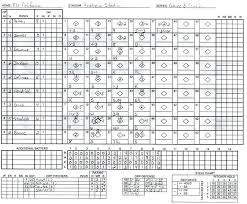 Baseball Score Book Pages X Blank Baseball Scorecard Book Top Result T Ball Lineup Template
