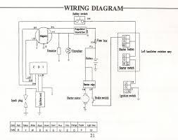 chinese quad 110 cc wiring nightmare for tao 110cc atv wiring 110cc quad wiring diagram at Redcat 110cc Atv Wiring Diagram
