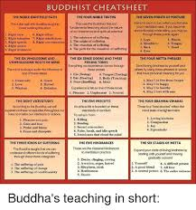 buddhist cheat sheet buddhist cheat sheet the noble eight fold path the four noble truths