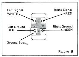 numark wire diagram druttamchandani com numark wire diagram wiring diagram turntable wiring cartridge wiring diagram pioneer info numark wiring diagram