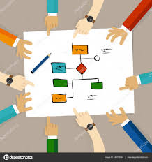 Planning To Plan Flow Chart Office Space Flow Chart Process Decision Making Team Work On Paper