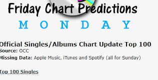 Charts Discussion Uk Mid Jess Glynne 1 23 4k Solo 2