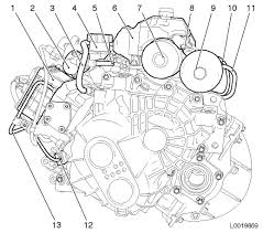 To replace timing belt on vauxhallopel astra h 18i wall mounted