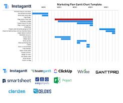 Online Project Management Gantt Chart Best Online Gantt Chart Software For Project Management