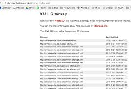 found two instances where the sitemap index xml showed duplicate listings of attachment sitemaps