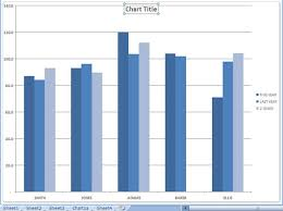How To Draw A Column Chart In Excel 2007 How To Add Titles To Excel 2007 Charts Dummies