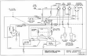 irwin yachts perkins engine wiring perkins 1300 ecm wiring diagram pdf at Perkins 1300 Series Ecm Wiring Diagram