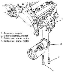 similiar 1999 chevy lumina engine diagram keywords unfasten the starter motor retaining bolts then remove the starter belt diagram besides 1999 chevrolet