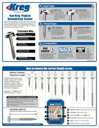 Kreg Jig Thickness Chart 26 Genuine Kreg Screw Chart Pdf