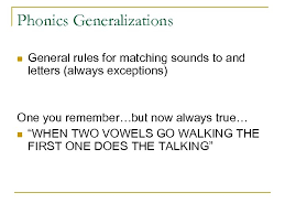 Phonics Generalizations Chart Breaking The Alphabetic Code And Word Attack Strategies