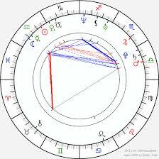 Moon Kana Birth Chart Horoscope Date Of Birth Astro