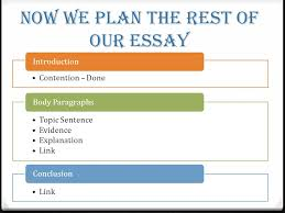 the simple gift essay prep ppt video online  now we plan the rest of our essay