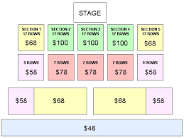 Armory Seating Chart