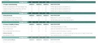Scorecard Templates Excel Balanced Scorecard Template Excel Awesome Balance Sheet Asset List