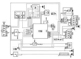 peugeot 106 fuse box diagram peugeot wiring diagrams