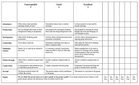 essay proposal writing quora
