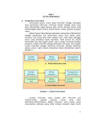 Triangle berasal dari belanda, biasanya dipakai. Bab 2 Sistem Komunikasi