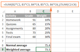How To Calculate Weighted Average In Excel Sum And Sumproduct Formulas
