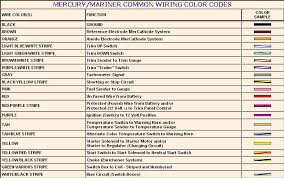 mercury outboard motor wiring color code wire center \u2022 Mercury Marine Wiring Diagram 1981 40 hp mercury outboard need to match new cdi switch box wires rh justanswer com mercury cougar ignition switch wiring 80 hp mercury wiring diagram