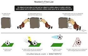 Laws Of Motion Examples Newtons Law Images Stock Photos Vectors Shutterstock