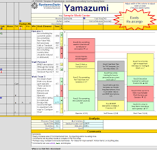 time chart template yamazumi chart excel template
