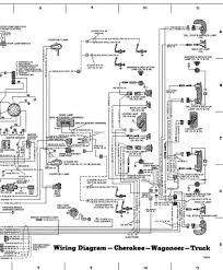 2000 jeep cherokee wiring diagram wiring diagrams jeep wrangler wiring diagram fsj horn diagrams car grand cherokee laredo harness liberty radio willys