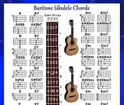 Baritone Ukulele Chords Chart For Uke