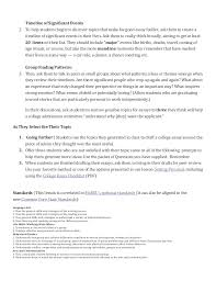 college essay writing activity college essay lesson plan slideshare