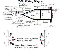 5 pin trailer plug wiring diagram as well as pictures wiring diagram wiring diagram for 5 pin flat trailer plug 5 pin trailer plug wiring diagram and trailer wiring diagram 7 pin trailer plug wiring diagram