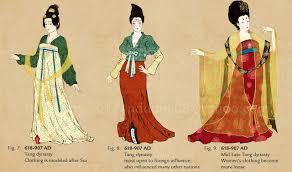 Ancient Chinese Clothing Designs Fashion Timeline China Hong Kong Qing Dynasty Ancient China