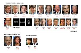Obama And Cabinet Obama And Diversity A Chart Of The Last Ten Hires Politic365