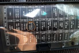 1996 honda civic fuse panel diagram catjuggling com 96 honda civic under hood fuse box diagram at 96 Honda Civic Fuse Box Diagram