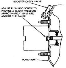 1995 buick riviera engine diagram 1995 printable wiring 1990 buick riviera engine diagram 1990 image about wiring source