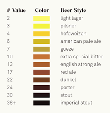 Srm Chart Beer Color Is Not As Clear As It Seems October